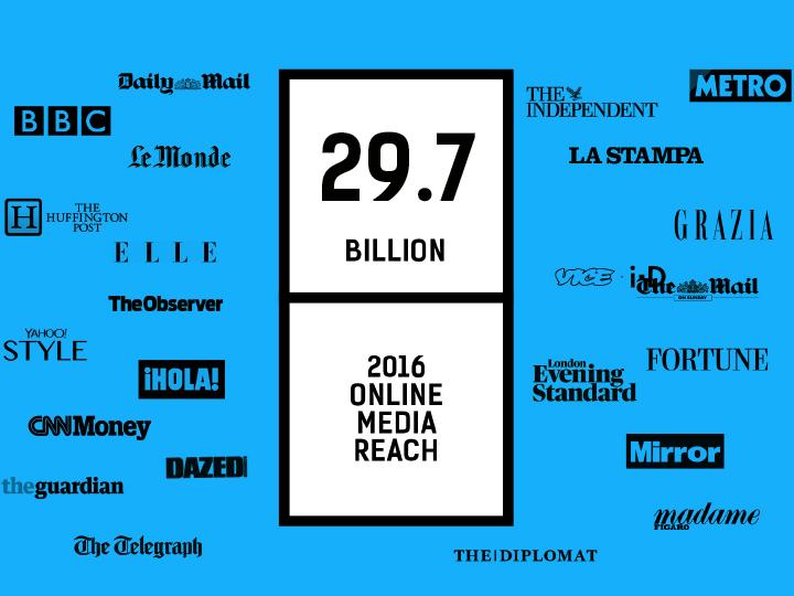 media-reach-2016